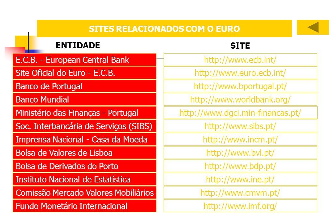SITES RELACIONADOS COM O EURO E.C.B. - European Central Bankhttp://www.ecb.int/ ENTIDADE SITE Banco de Portugalhttp://www.bportugal.pt/ Site Oficial d