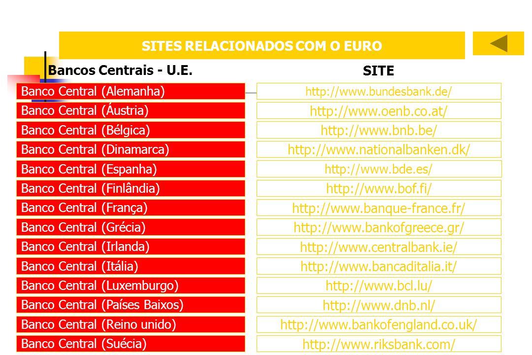 SITES RELACIONADOS COM O EURO Banco Central (Alemanha) http://www.bundesbank.de/ Bancos Centrais - U.E. SITE Banco Central (Bélgica) http://www.bnb.be