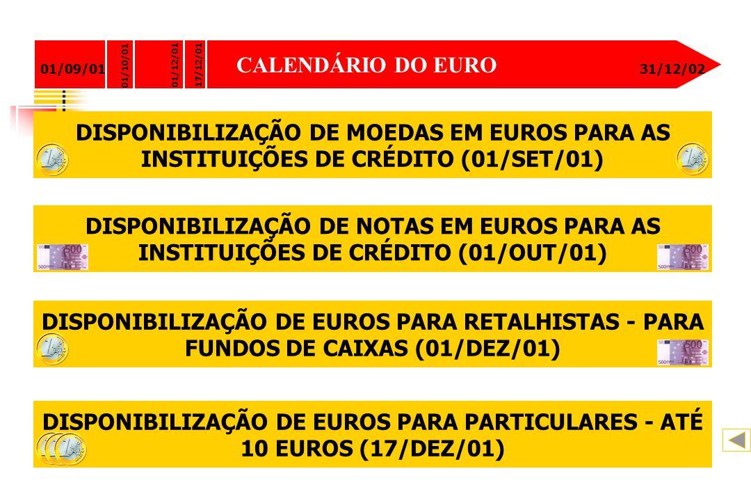 CALENDÁRIO DO EURO 01/09/0131/12/02 DISPONIBILIZAÇÃO DE MOEDAS EM EUROS PARA AS INSTITUIÇÕES DE CRÉDITO (01/SET/01) DISPONIBILIZAÇÃO DE NOTAS EM EUROS