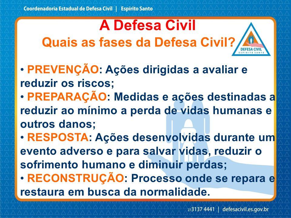PREVENÇÃO PREPARAÇÃO SOCORRO RECONSTRUÇÃO Como se apresentam essas fases? A Defesa Civil