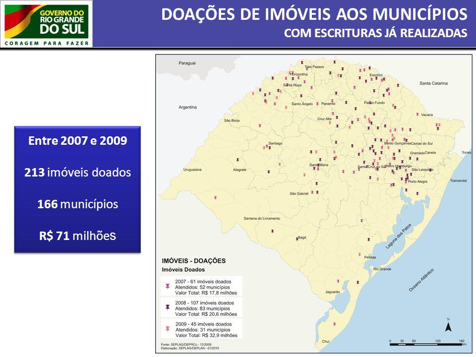 DOAÇÕES DE IMÓVEIS AOS MUNICÍPIOS COM ESCRITURAS JÁ REALIZADAS Entre 2007 e 2009 213 imóveis doados 166 municípios R$ 71 milhõe s
