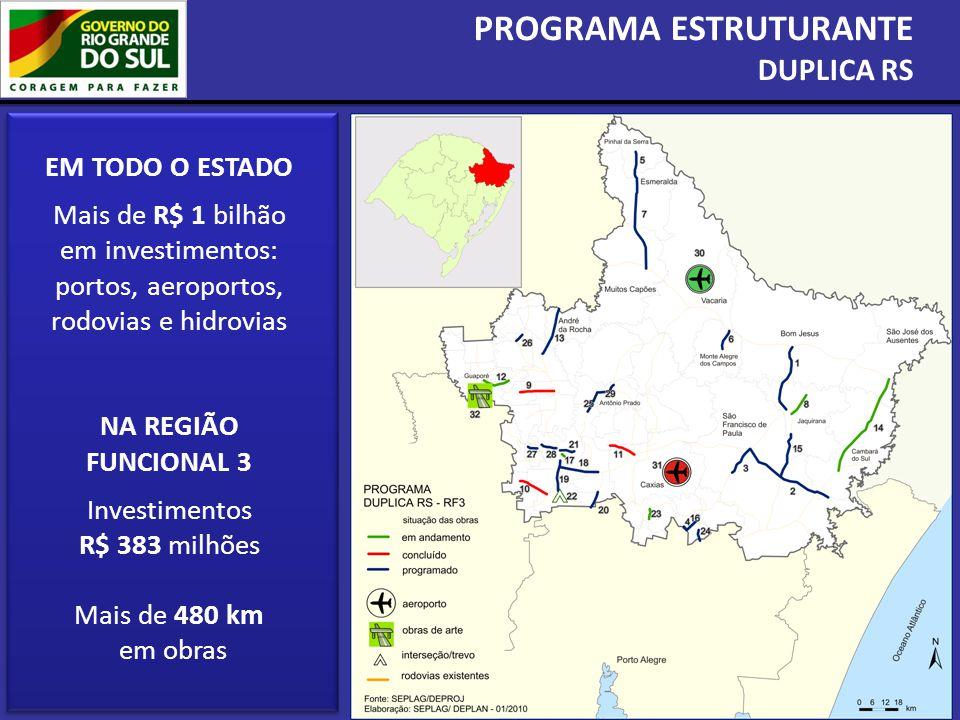 PROGRAMA ESTRUTURANTE DUPLICA RS EM TODO O ESTADO Mais de R$ 1 bilhão em investimentos: portos, aeroportos, rodovias e hidrovias NA REGIÃO FUNCIONAL 3
