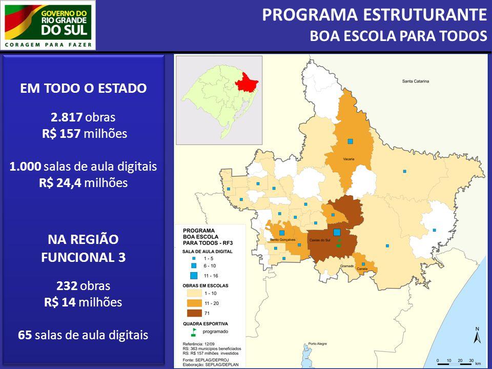 PROGRAMA ESTRUTURANTE BOA ESCOLA PARA TODOS EM TODO O ESTADO 2.817 obras R$ 157 milhões 1.000 salas de aula digitais R$ 24,4 milhões NA REGIÃO FUNCION
