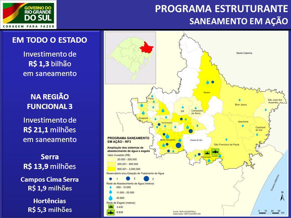 PROGRAMA ESTRUTURANTE SANEAMENTO EM AÇÃO EM TODO O ESTADO Investimento de R$ 1,3 bilhão em saneamento NA REGIÃO FUNCIONAL 3 Investimento de R$ 21,1 mi