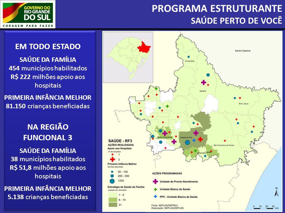 EM TODO ESTADO SAÚDE DA FAMÍLIA 454 municípios habilitados R$ 222 milhões apoio aos hospitais PRIMEIRA INFÂNCIA MELHOR 81.150 crianças beneficiadas NA