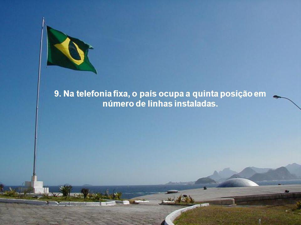 8. O mercado de telefones celulares do Brasil é o segundo do mundo, com 650 mil novas habilitações a cada mês.