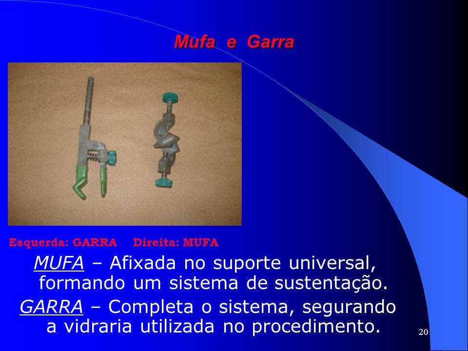 20 Mufa e Garra Esquerda: GARRA Direita: MUFA MUFA – Afixada no suporte universal, formando um sistema de sustentação. GARRA – Completa o sistema, seg