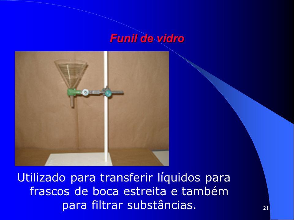 21 Funil de vidro Utilizado para transferir líquidos para frascos de boca estreita e também para filtrar substâncias.