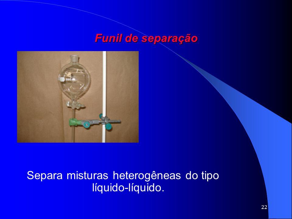 22 Funil de separação Separa misturas heterogêneas do tipo líquido-líquido.