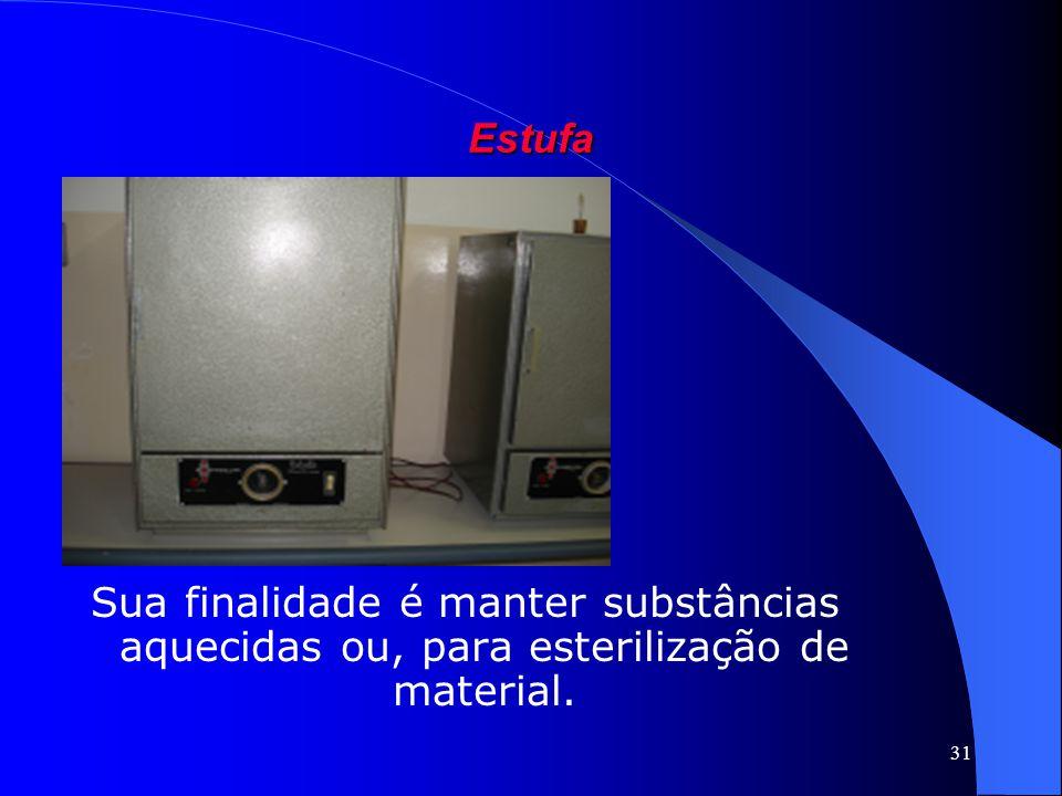 31 Estufa Sua finalidade é manter substâncias aquecidas ou, para esterilização de material.