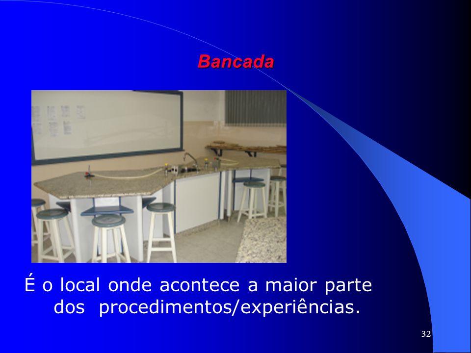 32 Bancada É o local onde acontece a maior parte dos procedimentos/experiências.