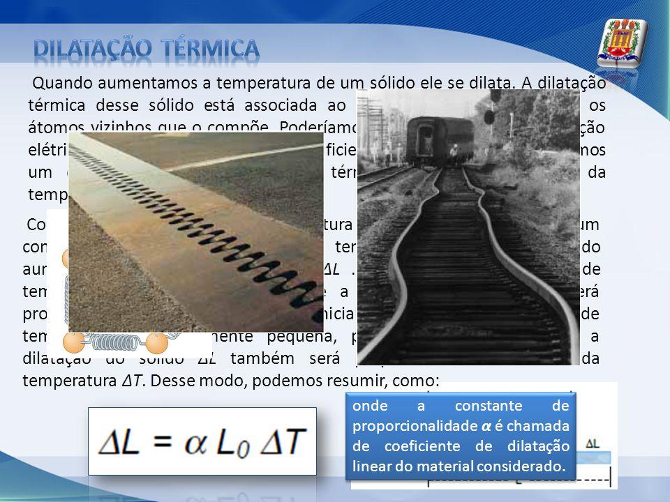 Quando aumentamos a temperatura de um sólido ele se dilata. A dilatação térmica desse sólido está associada ao aumento da distância entre os átomos vi