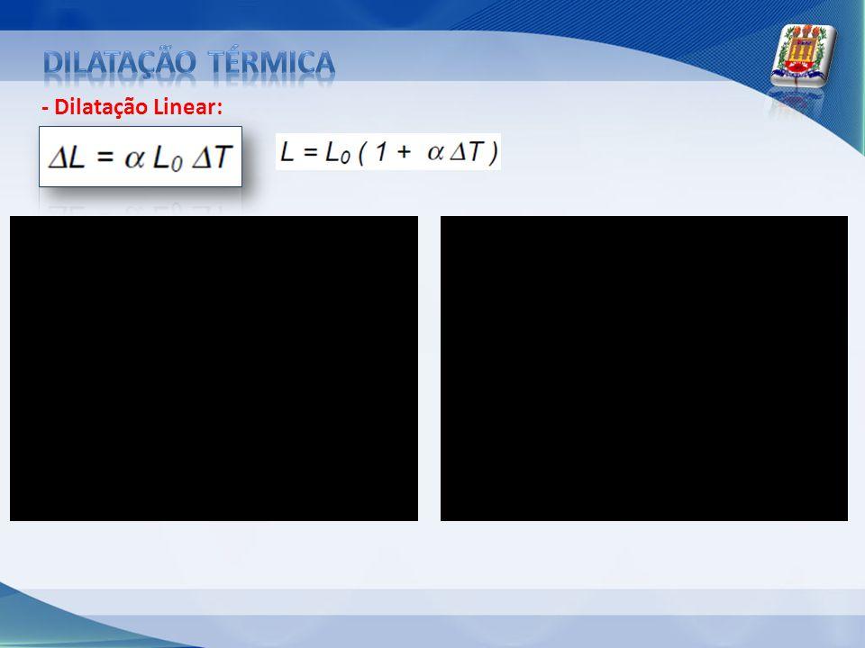- Dilatação Linear:
