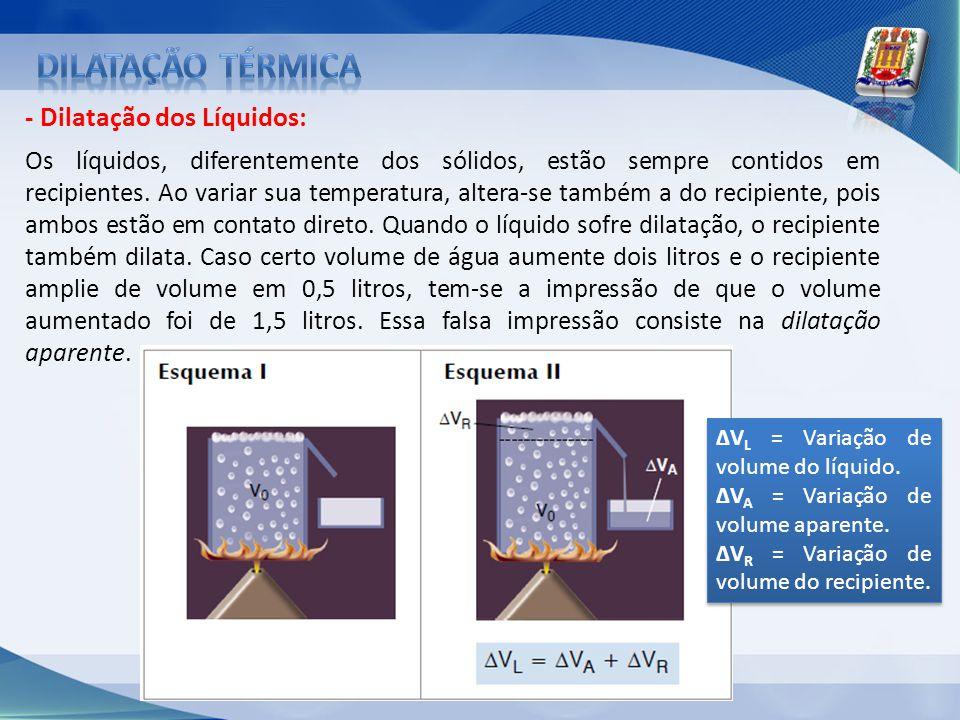 - Dilatação dos Líquidos: Os líquidos, diferentemente dos sólidos, estão sempre contidos em recipientes. Ao variar sua temperatura, altera-se também a