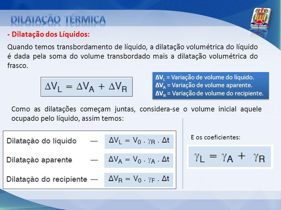 - Dilatação dos Líquidos: Quando temos transbordamento de líquido, a dilatação volumétrica do líquido é dada pela soma do volume transbordado mais a d
