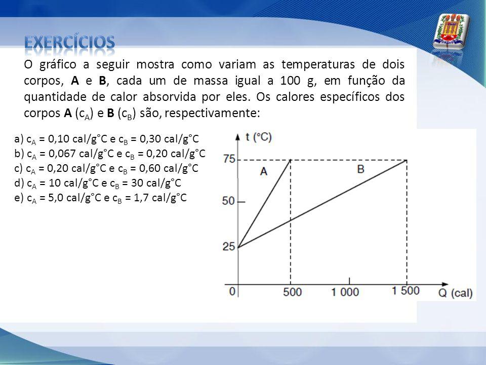 O gráfico a seguir mostra como variam as temperaturas de dois corpos, A e B, cada um de massa igual a 100 g, em função da quantidade de calor absorvid