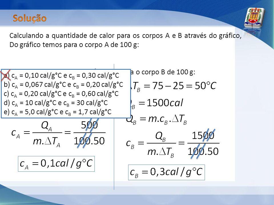 Calculando a quantidade de calor para os corpos A e B através do gráfico, Do gráfico temos para o corpo A de 100 g: Para o corpo B de 100 g: a) c A =