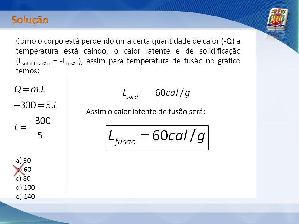 a) 30 b) 60 c) 80 d) 100 e) 140 Como o corpo está perdendo uma certa quantidade de calor (-Q) a temperatura está caindo, o calor latente é de solidifi