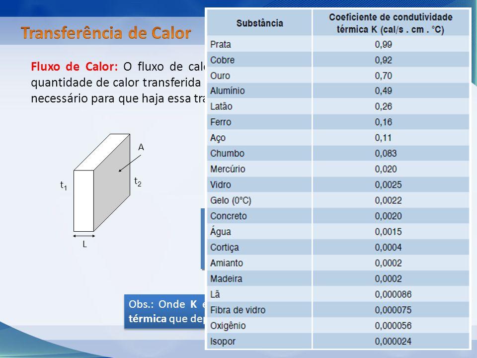 Fluxo de Calor: O fluxo de calor é definido como a razão entre a quantidade de calor transferida de um corpo para o outro e o tempo necessário para qu