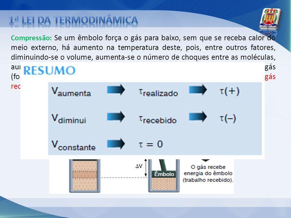 Compressão: Se um êmbolo força o gás para baixo, sem que se receba calor do meio externo, há aumento na temperatura deste, pois, entre outros fatores,