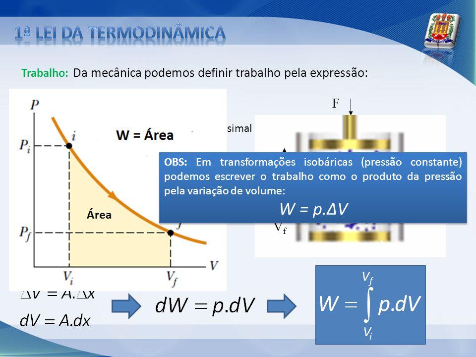 Trabalho: Da mecânica podemos definir trabalho pela expressão: F dx ViVi VfVf Consideremos uma movimentação infinitesimal dx do êmbolo, e a definição