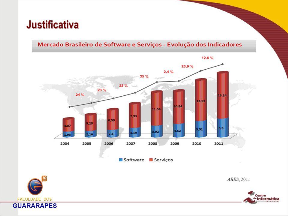 Justificativa O setor de TIC no Brasil mostrou um crescimento da ordem de 21,3%.