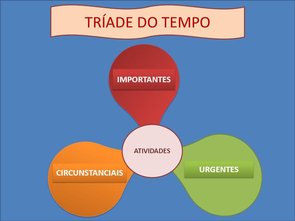Cursos a Distância em todo o Brasil www.institutoprominas.com.br 0800 283 8380 UCAMPROMINASUCAMPROMINAS UCAMPROMINASUCAMPROMINAS Cursos a Distância em todo o Brasil www.ucamprominas.com.br 0800 283 8380 Cursos a Distância em todo o Brasil www.institutoprominas.com.br 0800 283 8380 Cursos a Distância em todo o Brasil www.ucamprominas.com.br 0800 283 8380 IMPORTANTES URGENTES CIRCUNSTANCIAIS TRÍADE DO TEMPO ATIVIDADES