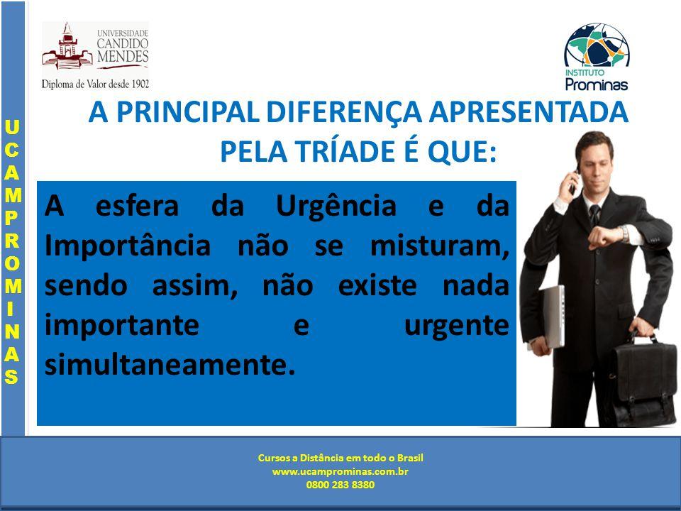 Cursos a Distância em todo o Brasil www.institutoprominas.com.br 0800 283 8380 UCAMPROMINASUCAMPROMINAS UCAMPROMINASUCAMPROMINAS Cursos a Distância em todo o Brasil www.ucamprominas.com.br 0800 283 8380 Cursos a Distância em todo o Brasil www.institutoprominas.com.br 0800 283 8380 Cursos a Distância em todo o Brasil www.ucamprominas.com.br 0800 283 8380 A esfera da Urgência e da Importância não se misturam, sendo assim, não existe nada importante e urgente simultaneamente.