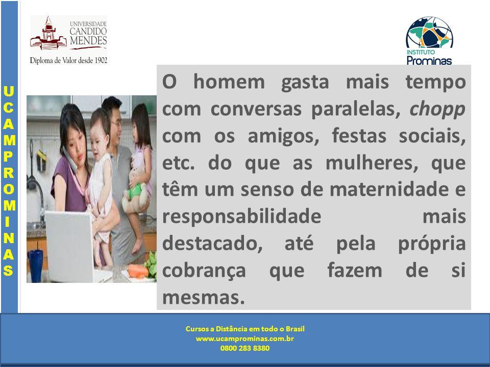 Cursos a Distância em todo o Brasil www.institutoprominas.com.br 0800 283 8380 UCAMPROMINASUCAMPROMINAS UCAMPROMINASUCAMPROMINAS Cursos a Distância em todo o Brasil www.ucamprominas.com.br 0800 283 8380 Cursos a Distância em todo o Brasil www.institutoprominas.com.br 0800 283 8380 Cursos a Distância em todo o Brasil www.ucamprominas.com.br 0800 283 8380 O homem gasta mais tempo com conversas paralelas, chopp com os amigos, festas sociais, etc.