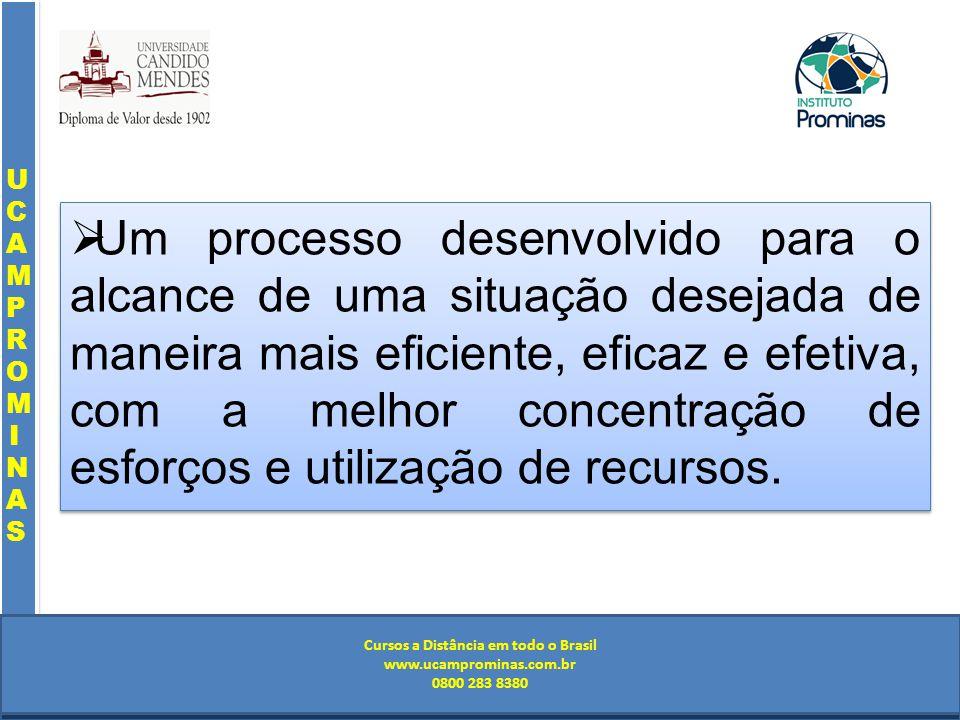 Cursos a Distância em todo o Brasil www.institutoprominas.com.br 0800 283 8380 UCAMPROMINASUCAMPROMINAS UCAMPROMINASUCAMPROMINAS Cursos a Distância em todo o Brasil www.ucamprominas.com.br 0800 283 8380 Cursos a Distância em todo o Brasil www.institutoprominas.com.br 0800 283 8380 Cursos a Distância em todo o Brasil www.ucamprominas.com.br 0800 283 8380 Um processo desenvolvido para o alcance de uma situação desejada de maneira mais eficiente, eficaz e efetiva, com a melhor concentração de esforços e utilização de recursos.