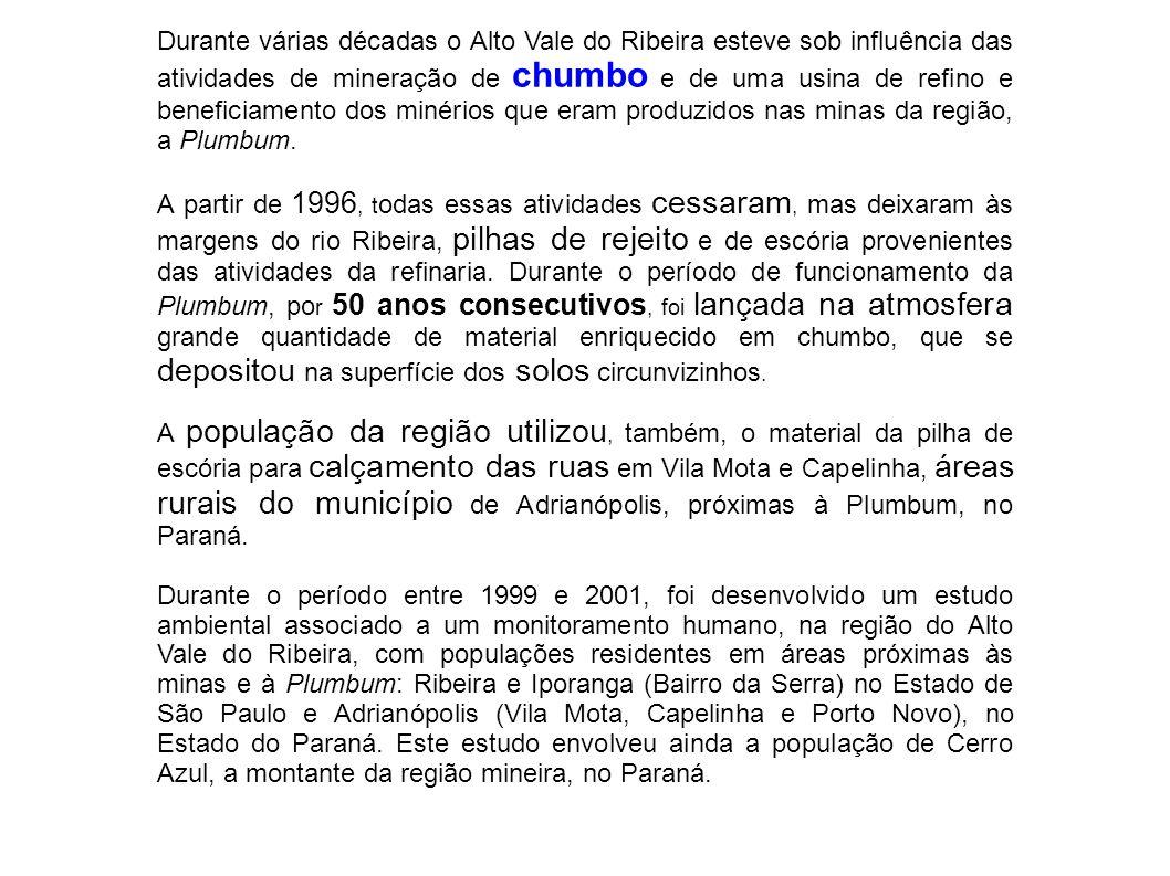 Durante várias décadas o Alto Vale do Ribeira esteve sob influência das atividades de mineração de chumbo e de uma usina de refino e beneficiamento do