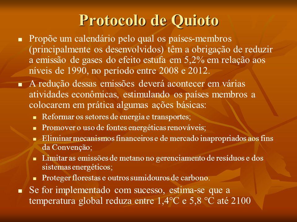 Protocolo de Quioto Propõe um calendário pelo qual os países-membros (principalmente os desenvolvidos) têm a obrigação de reduzir a emissão de gases do efeito estufa em 5,2% em relação aos níveis de 1990, no período entre 2008 e 2012.