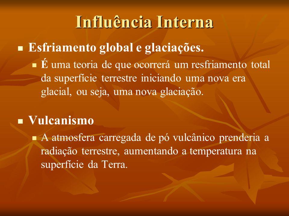 Influência Interna Esfriamento global e glaciações.