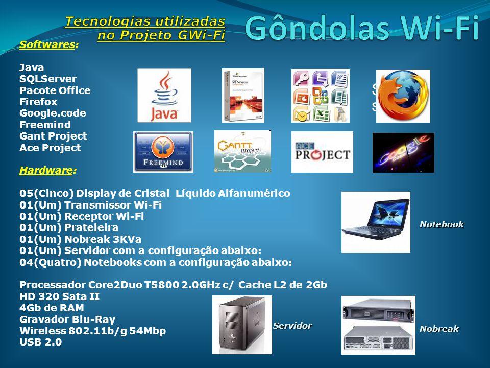 Soluçõe s Softwares: Java SQLServer Pacote Office Firefox Google.code Freemind Gant Project Ace Project Hardware: 05(Cinco) Display de Cristal Líquido Alfanumérico 01(Um) Transmissor Wi-Fi 01(Um) Receptor Wi-Fi 01(Um) Prateleira 01(Um) Nobreak 3KVa 01(Um) Servidor com a configuração abaixo: 04(Quatro) Notebooks com a configuração abaixo: Processador Core2Duo T5800 2.0GHz c/ Cache L2 de 2Gb HD 320 Sata II 4Gb de RAM Gravador Blu-Ray Wireless 802.11b/g 54Mbp USB 2.0 Notebook Servidor Nobreak