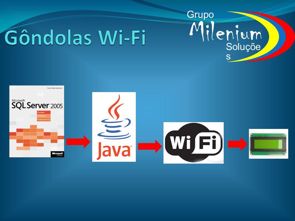 Soluçõe s Softwares: Java SQLServer Pacote Office Firefox Google.code Freemind Gant Project Ace Project Hardware: 05(Cinco) Display de Cristal Líquido
