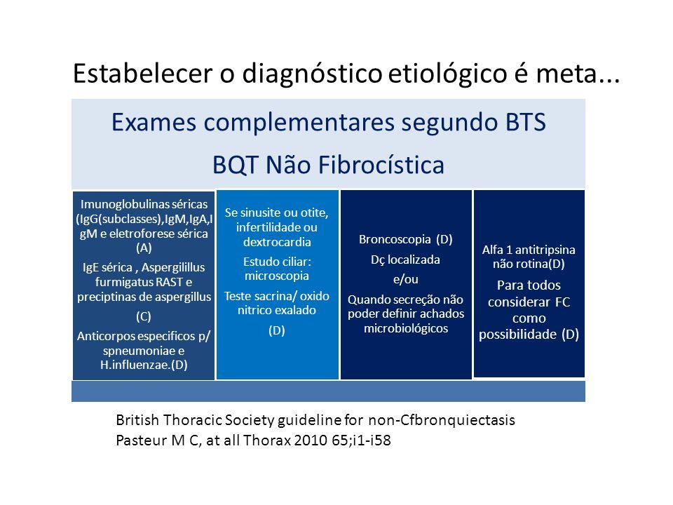 Exames complementares segundo BTS BQT Não Fibrocística Imunoglobulinas séricas (IgG(subclasses),IgM,IgA,I gM e eletroforese sérica (A) IgE sérica, Asp