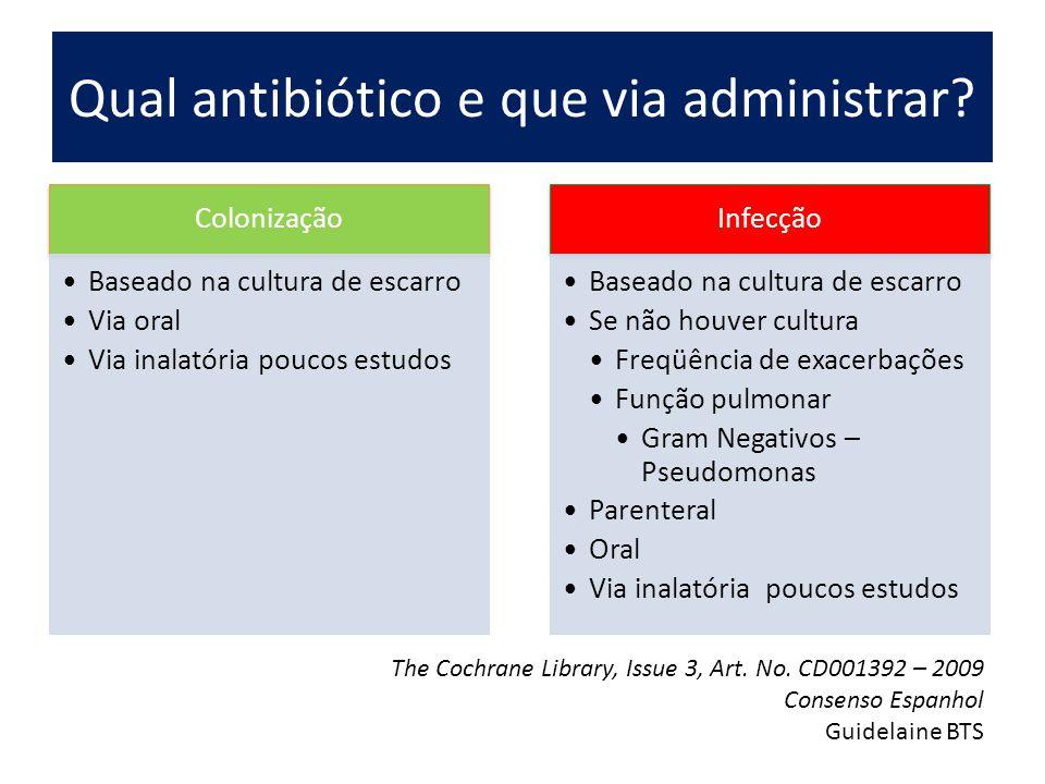 Qual antibiótico e que via administrar? Colonização Baseado na cultura de escarro Via oral Via inalatória poucos estudos Infecção Baseado na cultura d