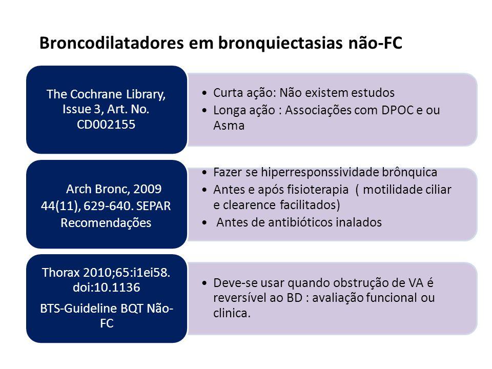 Curta ação: Não existem estudos Longa ação : Associações com DPOC e ou Asma The Cochrane Library, Issue 3, Art. No. CD002155 Fazer se hiperresponssivi