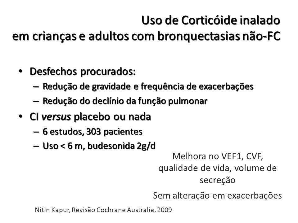 Uso de Corticóide inalado em crianças e adultos com bronquectasias não-FC Desfechos procurados: Desfechos procurados: – Redução de gravidade e frequên