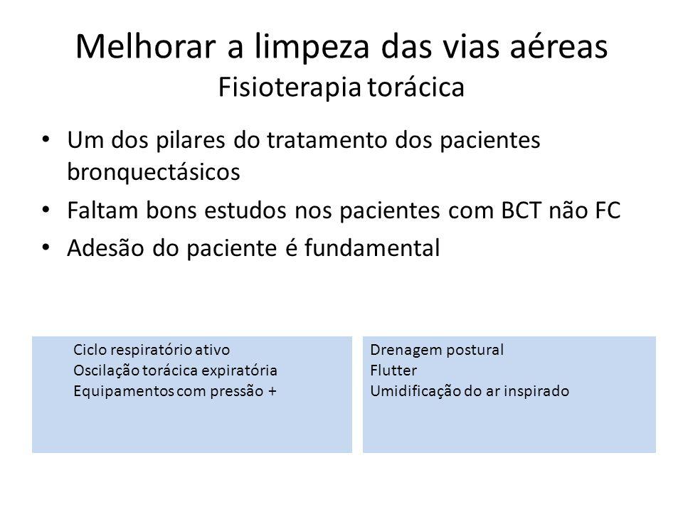 Um dos pilares do tratamento dos pacientes bronquectásicos Faltam bons estudos nos pacientes com BCT não FC Adesão do paciente é fundamental Melhorar
