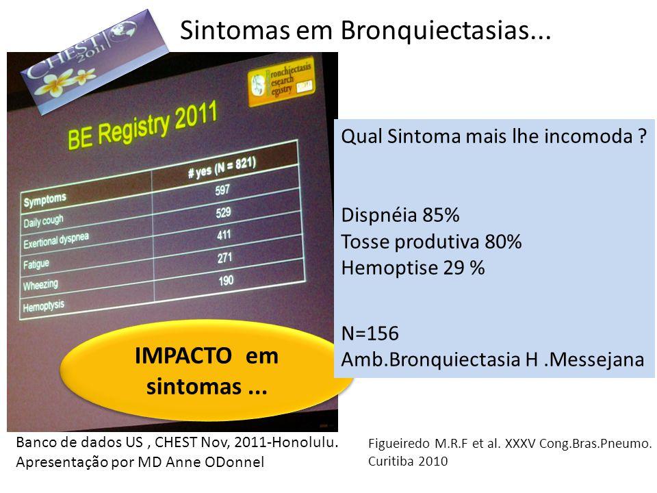 Figueiredo M.R.F et al. XXXV Cong.Bras.Pneumo. Curitiba 2010 IMPACTO em sintomas... Banco de dados US, CHEST Nov, 2011-Honolulu. Apresentação por MD A