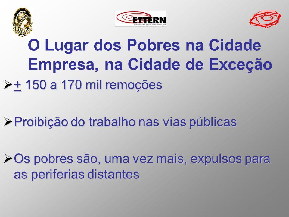 O Lugar dos Pobres na Cidade Empresa, na Cidade de Exceção + 150 a 170 mil remoções + 150 a 170 mil remoções Proibição do trabalho nas vias públicas P
