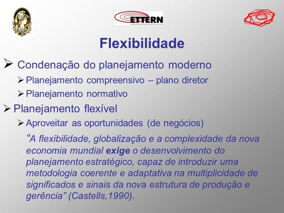 Flexibilidade Condenação do planejamento moderno Planejamento compreensivo – plano diretor Planejamento normativo Planejamento flexível Aproveitar as