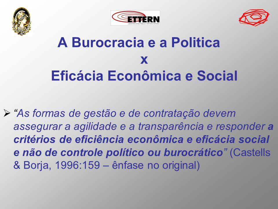 A Burocracia e a Politica x Eficácia Econômica e Social As formas de gestão e de contratação devem assegurar a agilidade e a transparência e responder