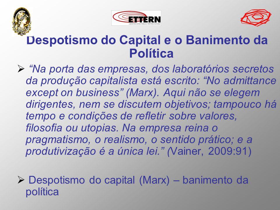 Despotismo do Capital e o Banimento da Política Na porta das empresas, dos laboratórios secretos da produção capitalista está escrito: No admittance e