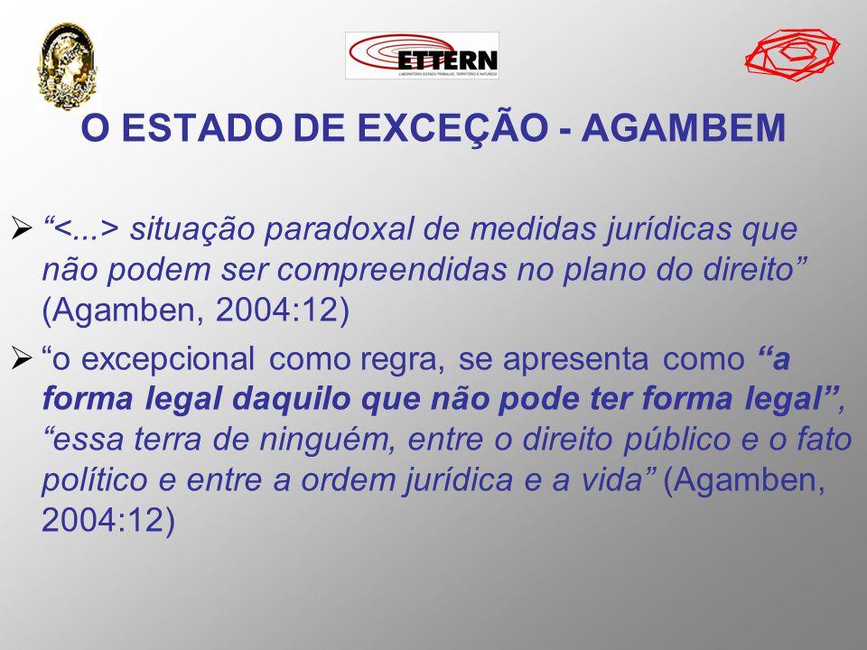 O ESTADO DE EXCEÇÃO - AGAMBEM situação paradoxal de medidas jurídicas que não podem ser compreendidas no plano do direito (Agamben, 2004:12) o excepci