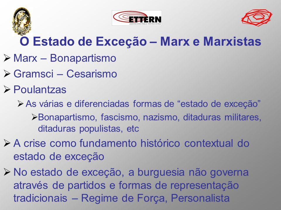 O Estado de Exceção – Marx e Marxistas Marx – Bonapartismo Gramsci – Cesarismo Poulantzas As várias e diferenciadas formas de estado de exceção Bonapa