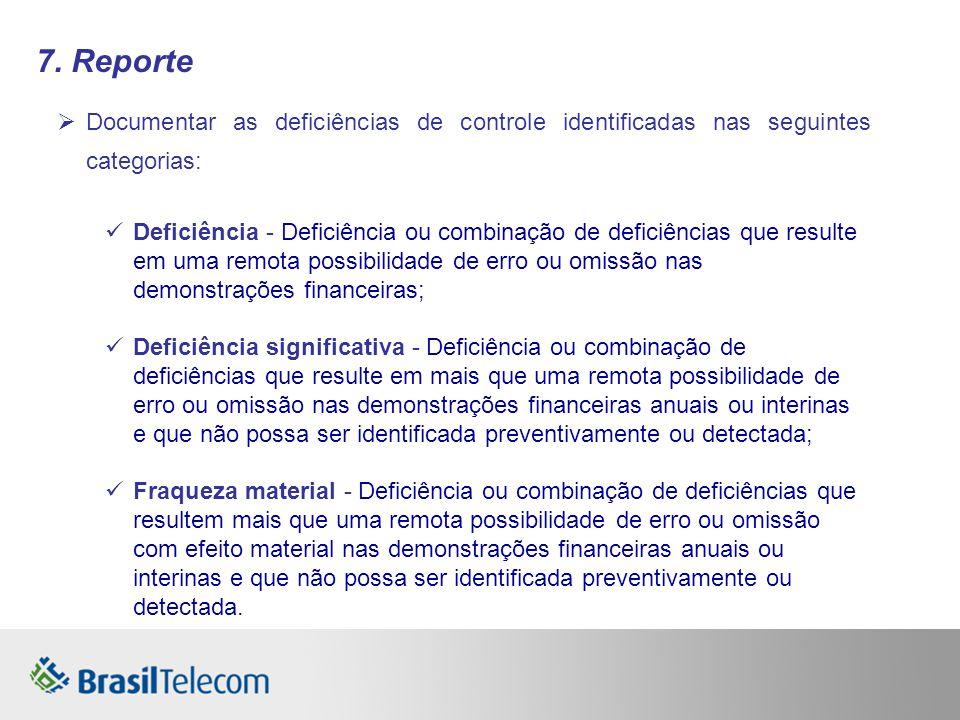 7. Reporte Documentar as deficiências de controle identificadas nas seguintes categorias: Deficiência - Deficiência ou combinação de deficiências que