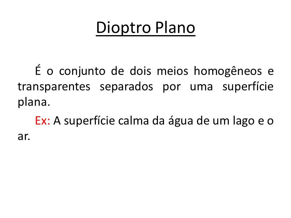 Dioptro Plano É o conjunto de dois meios homogêneos e transparentes separados por uma superfície plana. Ex: A superfície calma da água de um lago e o