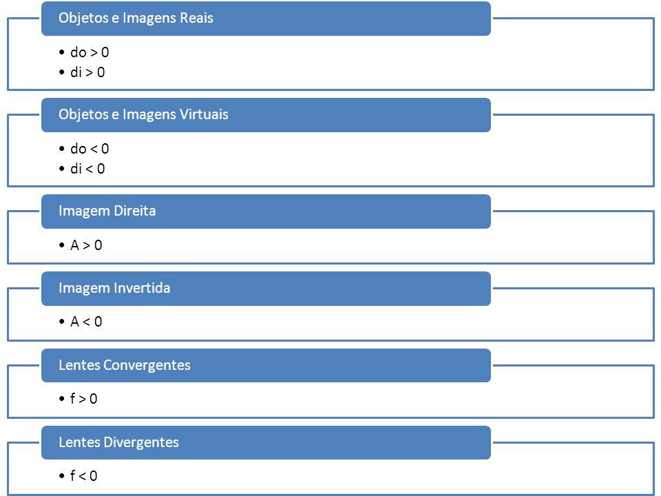 do > 0 di > 0 Objetos e Imagens Reais do < 0 di < 0 Objetos e Imagens Virtuais A > 0 Imagem Direita A < 0 Imagem Invertida f > 0 Lentes Convergentes f